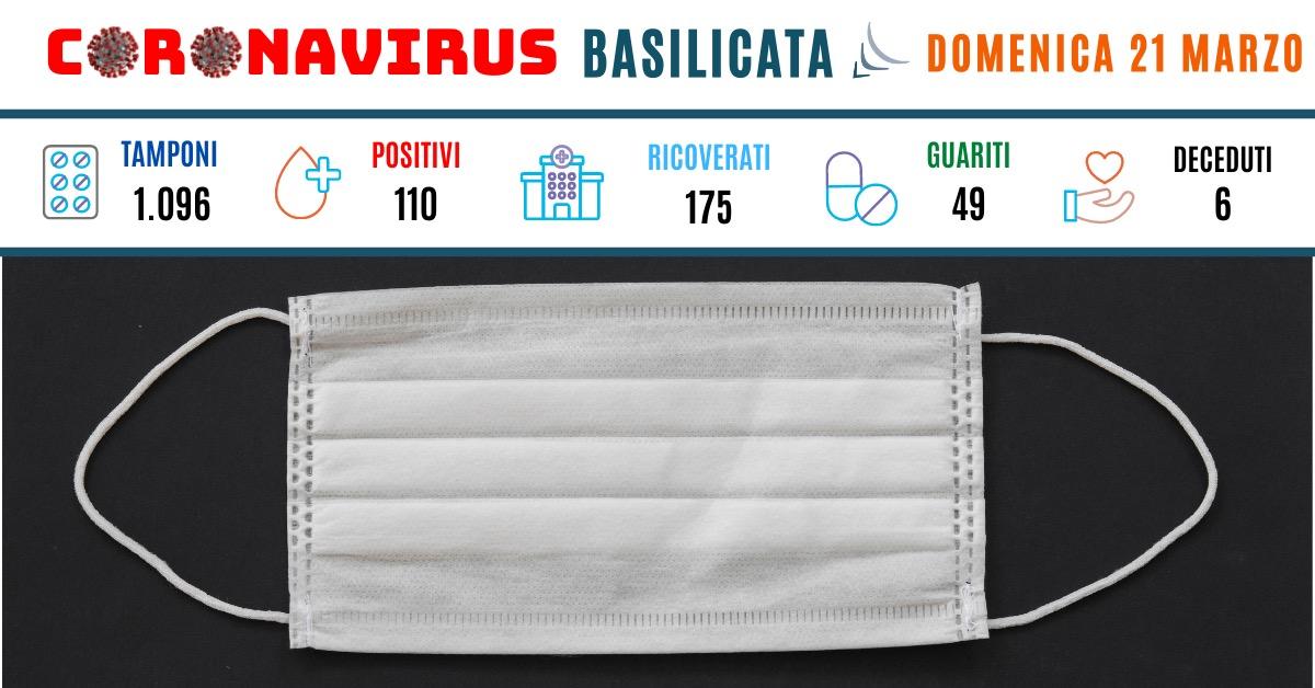 Aggiornamento Covid Basilicata Archivi - Pagina 3 di 25 ...